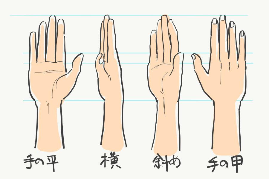 手の書き方-角度