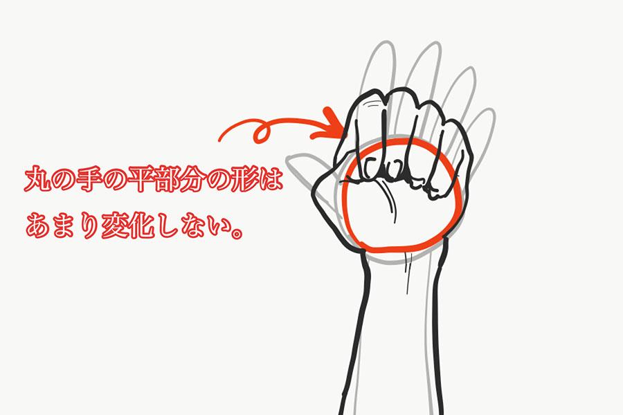 手の書き方6
