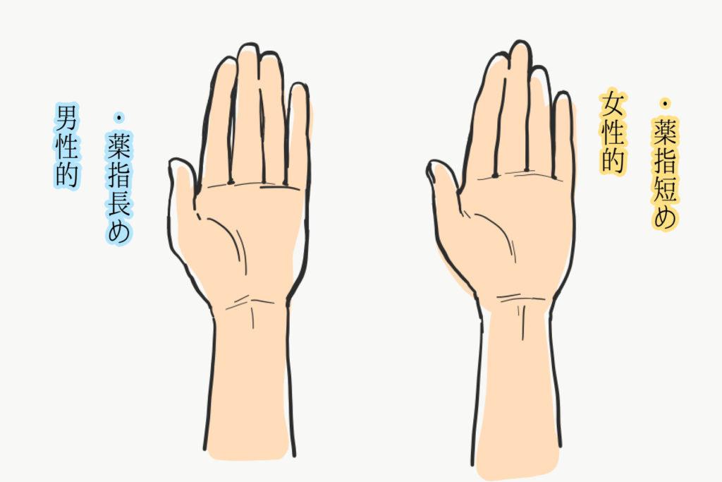 手の書き方-薬指