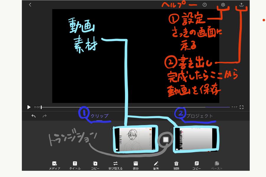 Perfect Video動画編集画面