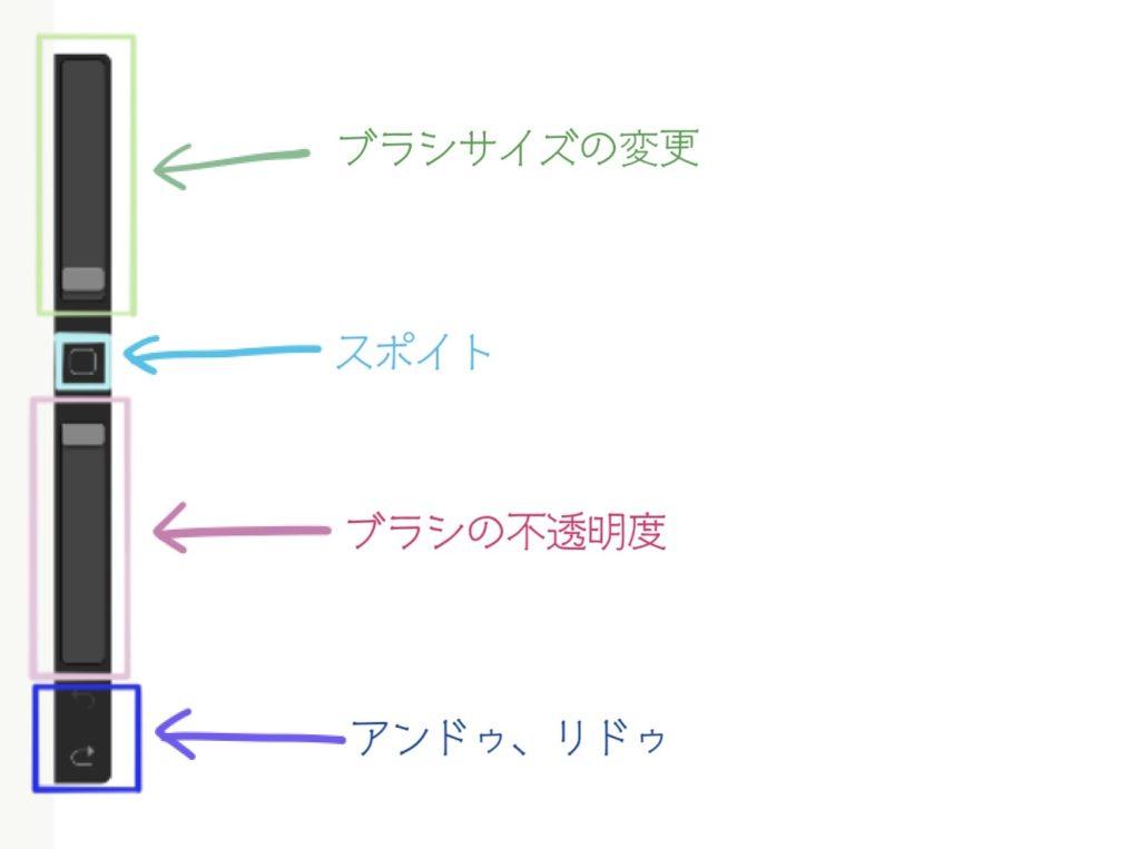 ProCreate使い方11-描画画面